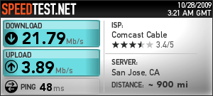 Speed test without router, PC direct through modem
