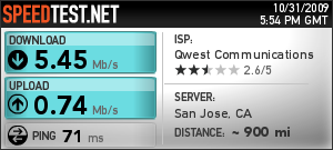 Qwest speed test