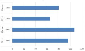 BF4 pretty graph