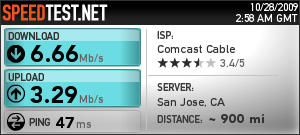 Comcast with Linksys WRT54G v8 Router - Speed of the beast!