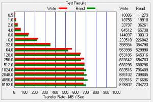 Testing dynamic vhdx